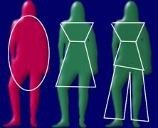 Estética – a roupa certa para cada tipo de corpo