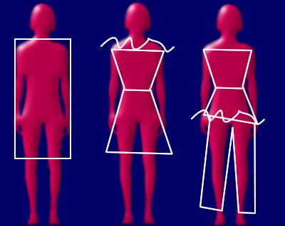corpo em formato RETANGULAR
