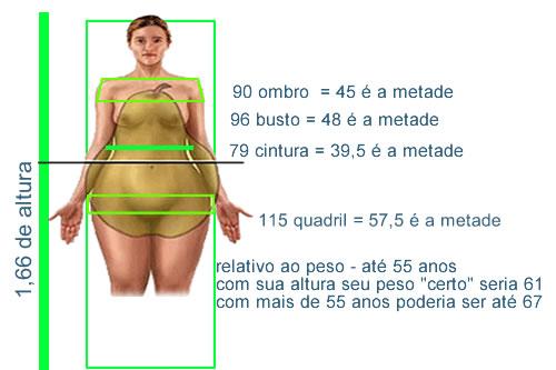 medidas e corpo